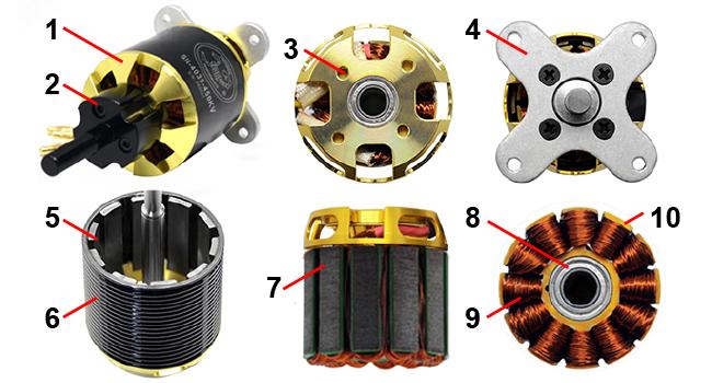 Brushless Outrunner Motors - Scorpion Power System
